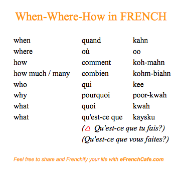 how to write a question in french